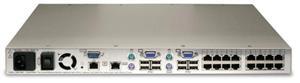 CKL-300VUP宏正CE-250ASU-GDJ08V-D光端机SU-GDJ16V/D-RX